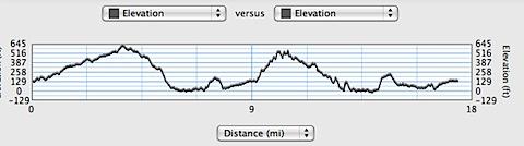 elevation.tiff